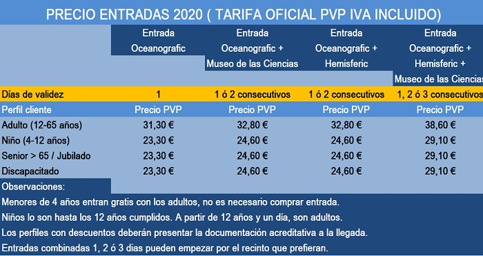 oceanografic valencia precio entradas